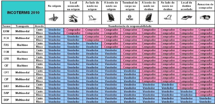 Analise das condições de riscos ergonomicos no trabalho estudo de caso moda center santa cruz 8